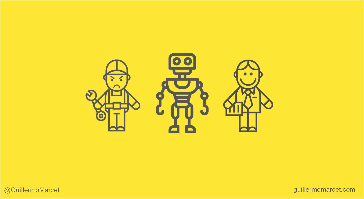 ¿Robots cotizando en la Seguridad Social?