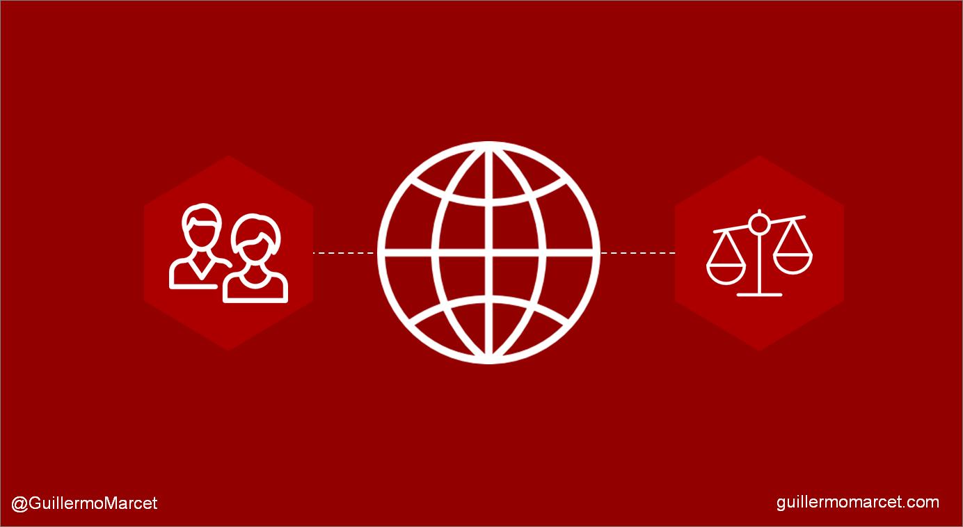 Los 4 Derechos Básicos del Usuario de Internet
