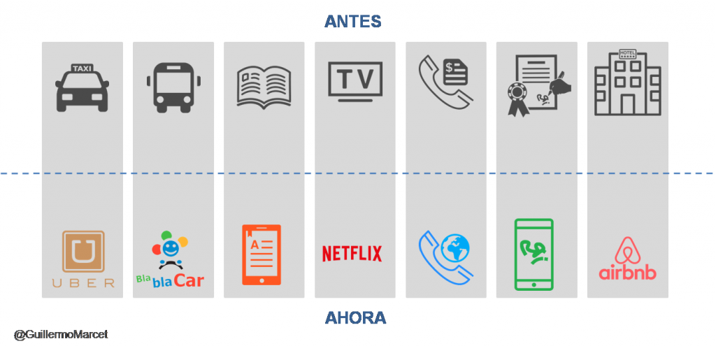 ecommerce en españa 2015